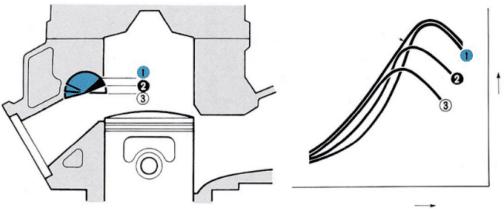 Power curve differences in YPVS valve 2 - O sistema V-boost da Yamaha V-Max 1200