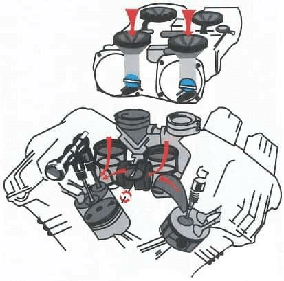 image 2 - O sistema V-boost da Yamaha V-Max 1200